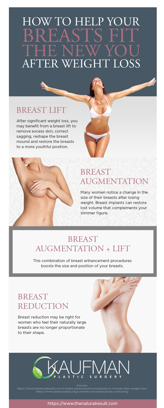 breast augmentation infographic